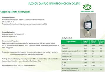 Copper Nitrate /Acetate Series
