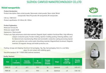 Nano Nickel Series