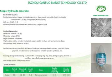 Copper Hydroxide Series
