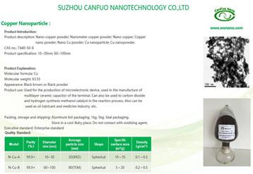 Nano Copper Series